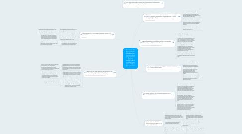 Mind Map: Sambutan Hari Persahabatan Antarabangsa - berikan isi-isi yang terperinci kepada soalan-soalan ini dalam ayat yang lengkap dan berbentuk butiran.