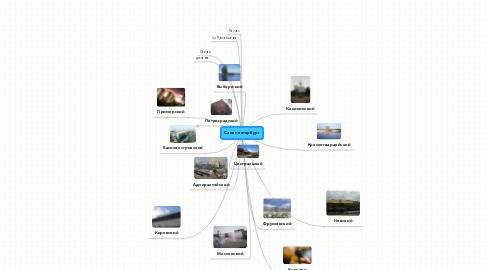 Mind Map: Санкт-петербург
