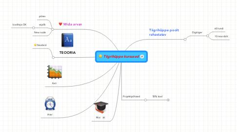 Mind Map: Tiigrihüppe kursused