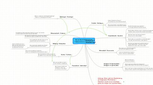 Mind Map: Werte-Wahl-Widersprüche / Valeurs-choix-contradictions