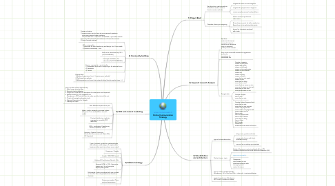 Mind Map: www.costruireweb.it