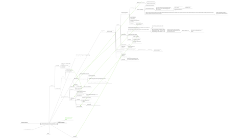 Mind Map: Sketchbook1 (open-source projection)