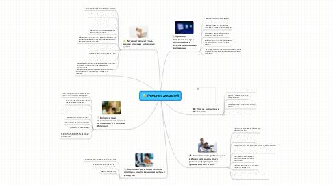Mind Map: Интернет для детей