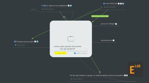 Mind Map: come usare questo strumento con gli studenti?