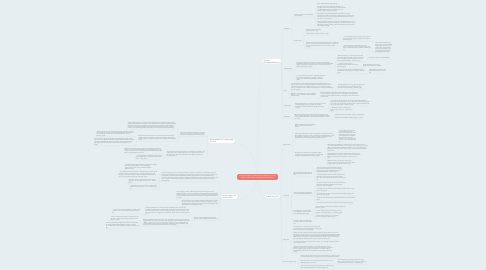Mind Map: CHOICES MADE BY MÁRQUEZ IN CHRONICLE OF A DEATH FORETOLD (FOCUSING ON CHAPTER 2)