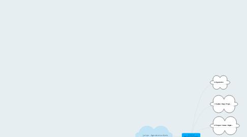 Mind Map: Conférence Monnaie complémentaire Réseau-transition / Mai 2014