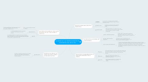 Mind Map: LA CIENCIA Y LA TECNOLOGIA EN EL CONTEXTO DEL SIGLO XXI