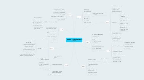 "Mind Map: Тренинг ""Трансформация Любви"""
