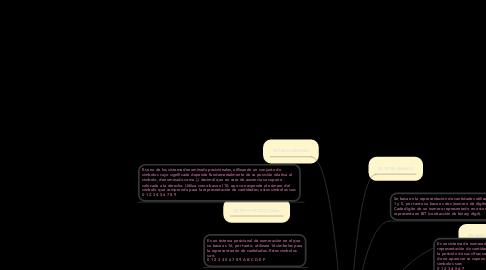 Mind Map: Àreas en las que se utilizan el sistema de  numeraciòn