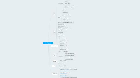 Mind Map: セブ島の現地企業まとめ