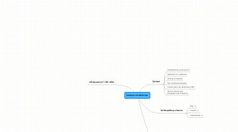 Mind Map: Läsnätyön kehittäminen