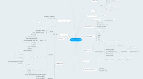 Mind Map: Réseaux sociaux (2)