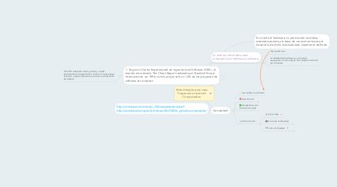 Mind Map: Metodologías para crear Programas a través de Computadora.