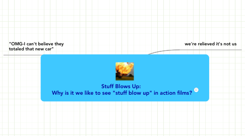 "Mind Map: Stuff Blows Up:  Why is it we like to see ""stuff blow up"" in action films?"