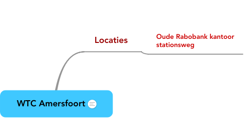 Mind Map: WTC Amersfoort