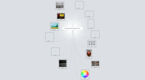 Mind Map: Elements and Principles of Art