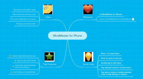 Mind Map: MindMeister for iPhone