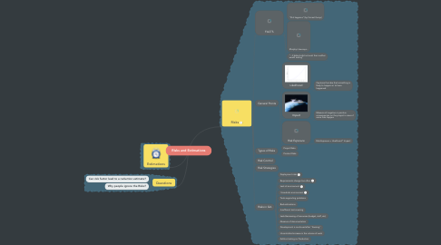Mind Map: Risks and Estimations