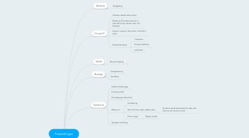 Mind Map: Forandringer