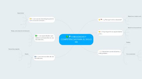 Mind Map: HABILIDADES Y COMPETENCIAS PARA EL SIGLO XXI