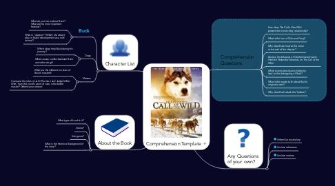 Mind Map: Comprehension Template