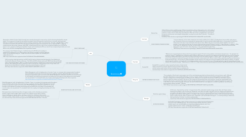 Mind Map: Biomimicry