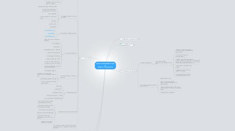 Mind Map: Секреты Email-Маркетинга от Кирилла Лейциховича