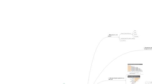 Mind Map: SEO как минорная нота в продвижении сайта