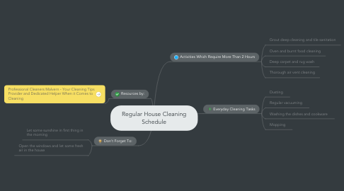 Mind Map: Regular House Cleaning Schedule