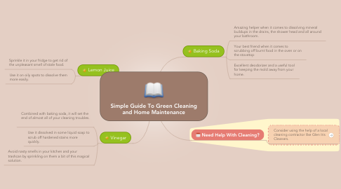 Mind Map: Simple Guide To Green Cleaning and Home Maintenance