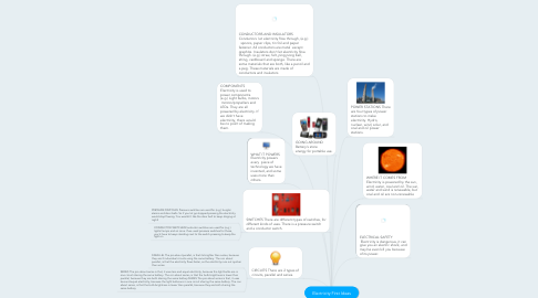 Mind Map: Electricity First Ideas
