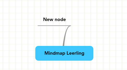 Mind Map: Mindmap Leerling