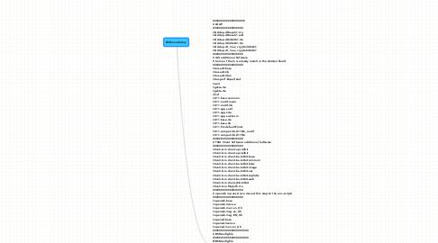 Mind Map: BSRmandatory