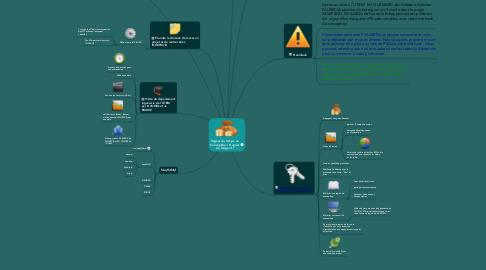 Mind Map: Gagner du temps  en Conception !  Gagner de l'Argent !
