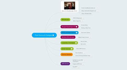 Mind Map: IPad Gizmos & Gadgets