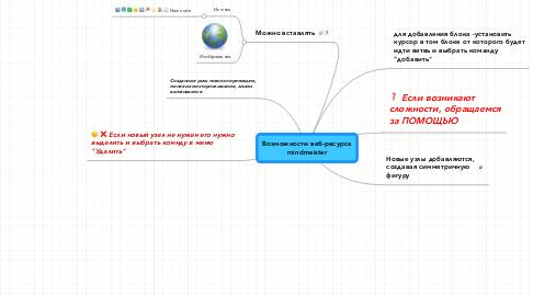 Mind Map: Возможности веб-ресурсаmindmeister