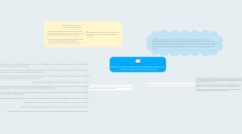 Mind Map: Алгоритм соціально-педагогічного супроводу молодшого школяра в умовах інклюзивного навчання