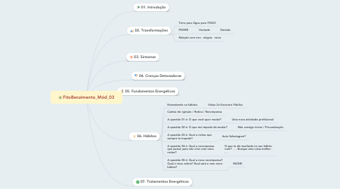 Mind Map: FitoBenzimento_Mód_03