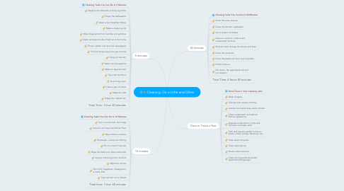 Mind Map: Cleaning: Do a Little and Often