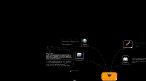 Mind Map: Aprendizaje en la Nube.