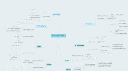 Mind Map: To Kill a Mockingbird