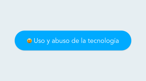 Mind Map: Uso y abuso de la tecnología