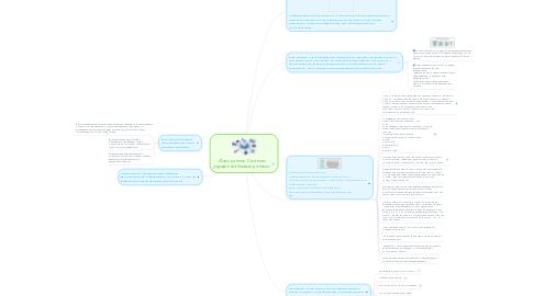 Mind Map: «Базы данных. Системы управления базами данных»