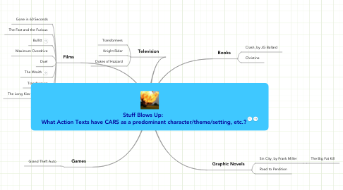 Mind Map: Stuff Blows Up:  What Action Texts have CARS as a predominant character/theme/setting, etc.?