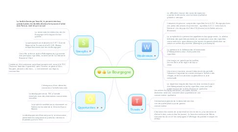 Mind Map: La Bourgogne