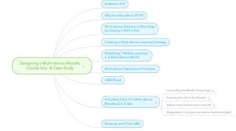 Mind Map: Designing a Multi-device Moodle Course Site: A Case Study