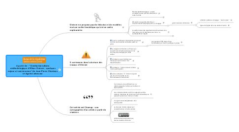 """Mind Map: A partir de : """"L'institutionnalisme méthodologique d'Elinor Ostrom : quelques enjeux et controverses"""" de Jean-Pierre Chanteau et Agnès Labrousse"""