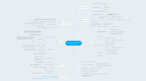Mind Map: Techniques for an Effective Retrospective