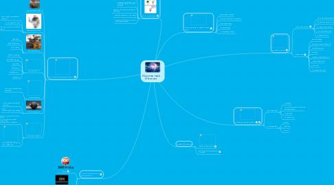 Mind Map: Искуственный Интелект