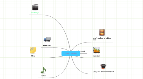 Mind Map: yamel's sandbox